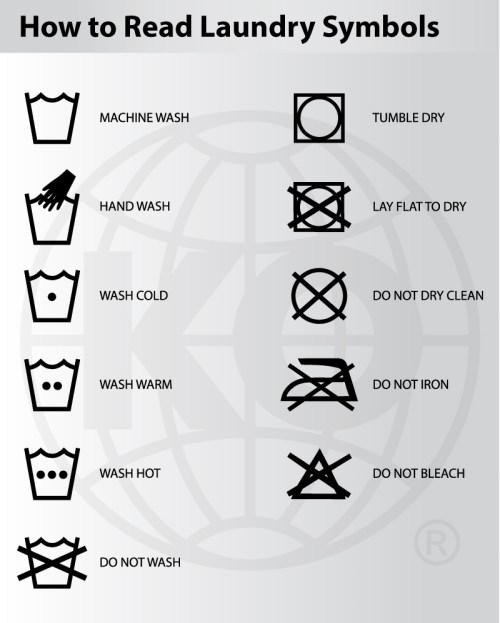 How to read laundry symbols